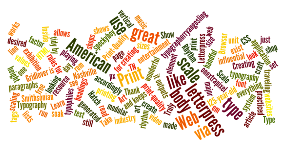 wordle.net word cloud